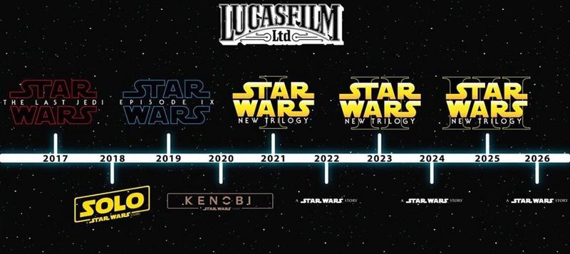 [Film] Star Wars - Disney officialise une nouvelle trilogie et une série TV 146