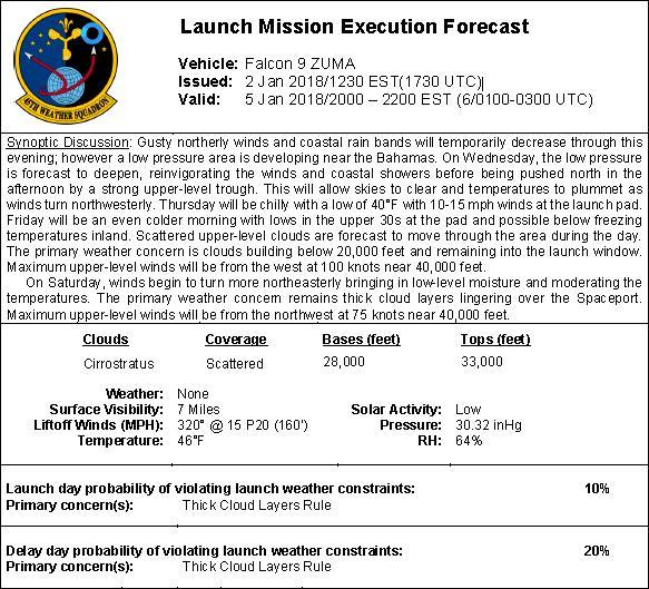 Falcon-9 (Zuma) - 8.1.2018 [Echec C.U.] - Page 6 Scree163