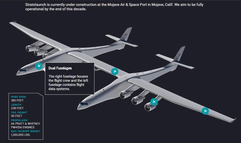 Stratolaunch System - Page 9 Scree255