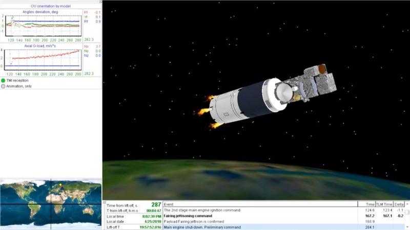 Rokot (Sentinel-3B) - 25.04.2018 Scree355
