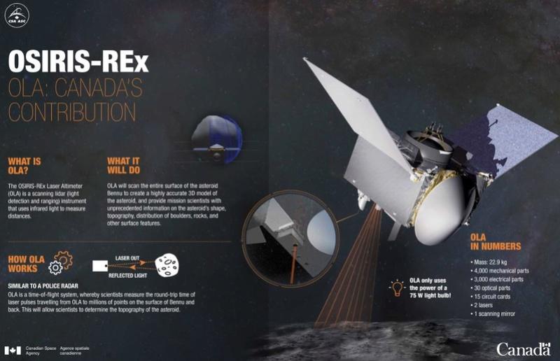 OSIRIS-REx - Mission autour de Bennu - Page 4 Scree452