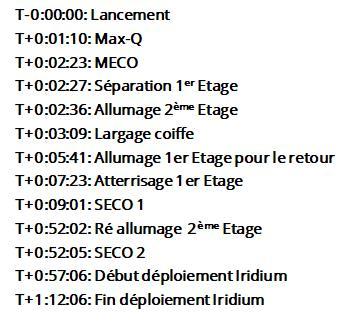 Falcon-9 (Iridium 21-30) - 09.10-17 [Succès] - Page 2 Screen10