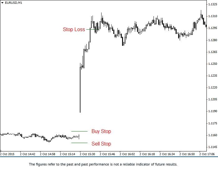 基于经济新闻影响的交易策略 1eurus12