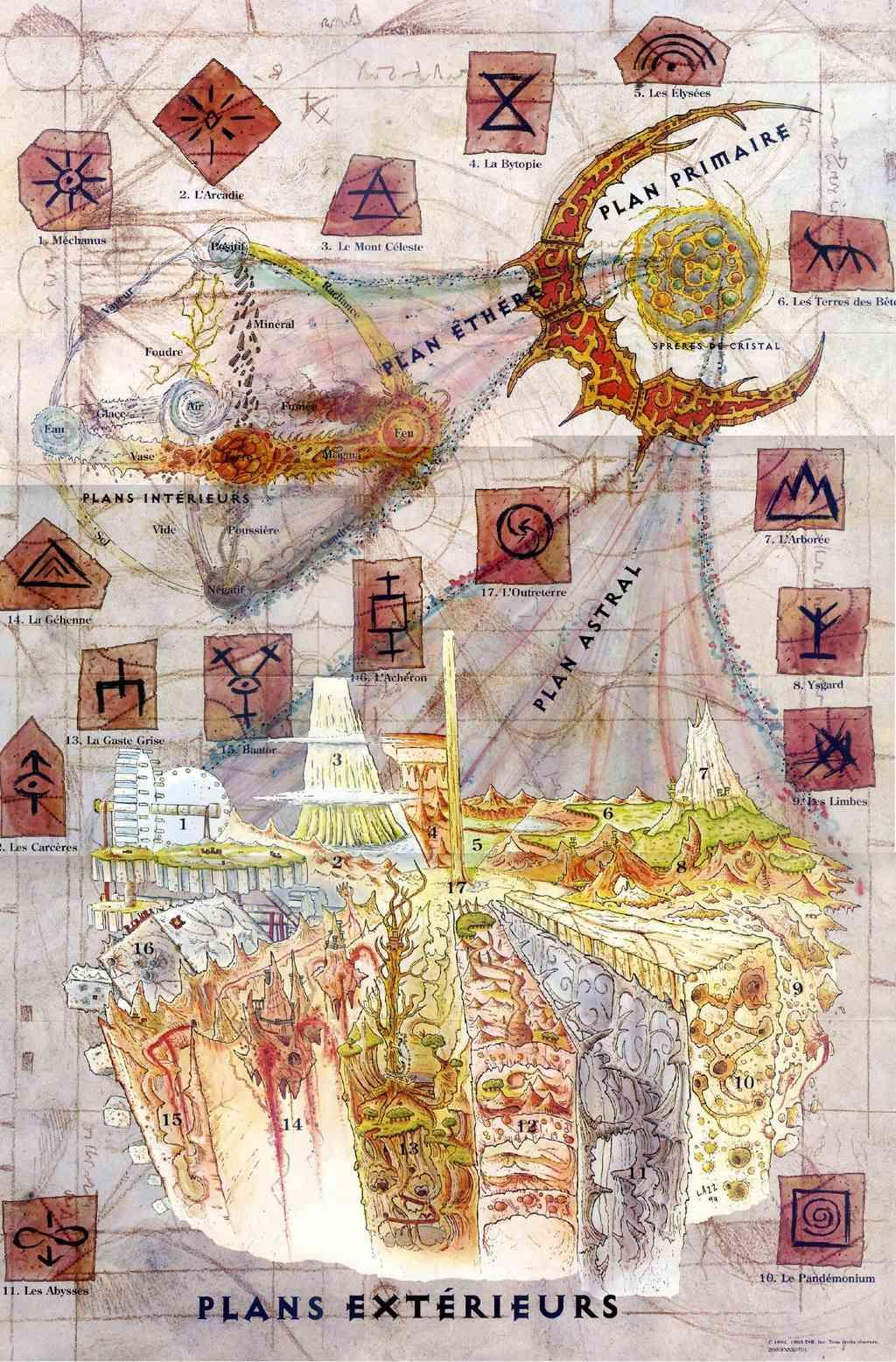 La carte générale et schématisée du multivers.