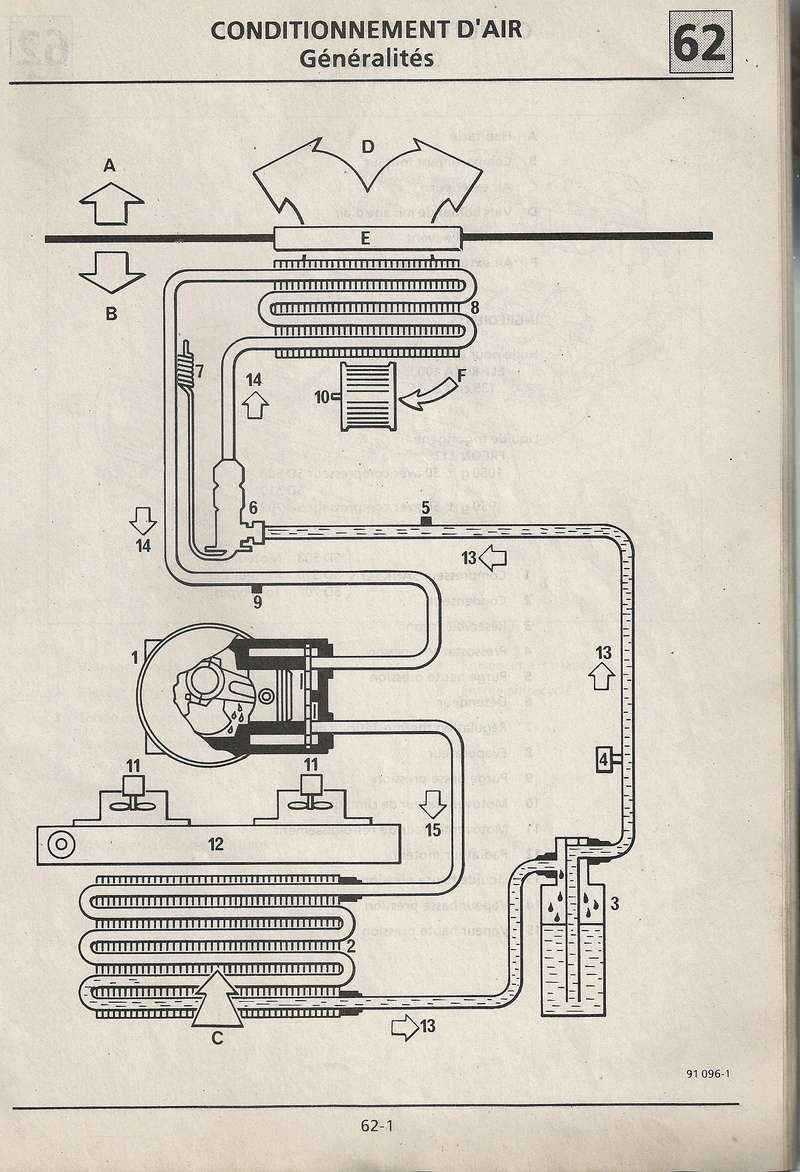 [TUTO] recharge climatisation R12 avec gaz de substitution Numyri14