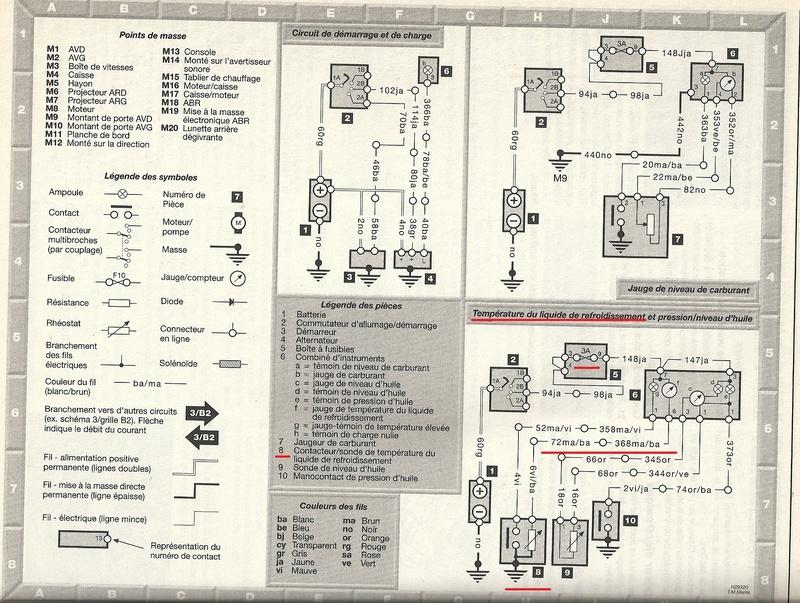 tableau de bord de R25 TDX Temper10