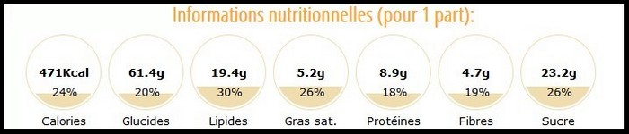 La Minute Gourmandises - Page 26 Mini_t17