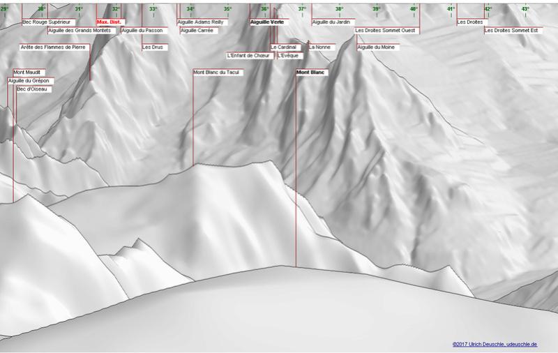 Comment identifier les sommets sur les photos de montagne Mont_b10