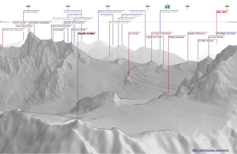 Comment identifier les sommets sur les photos de montagne Vallye10