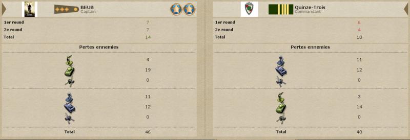 J2 - BEUB vs Quinze-Trois (score 4-0) Captur10