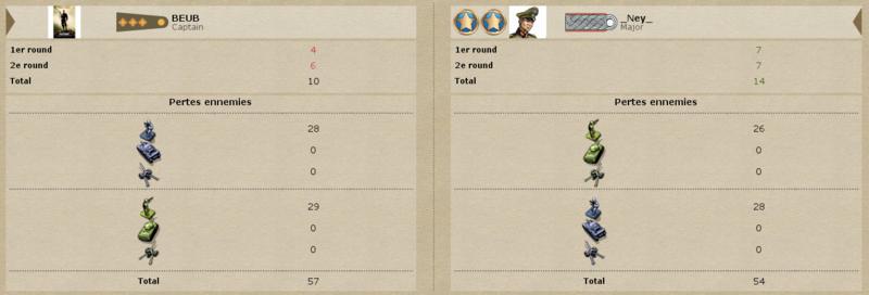 J4 - Ney vs BEUB (Score 4-0) Captur11