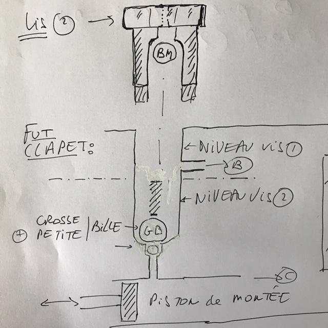 Clapet (bypass) cric hydraulique Hydromat Img_8014