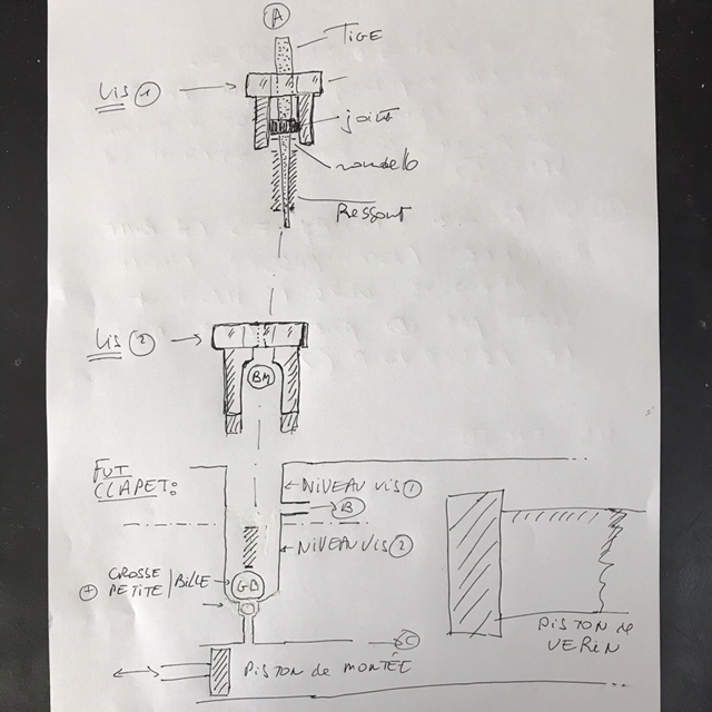 Clapet (bypass) cric hydraulique Hydromat Img_8017