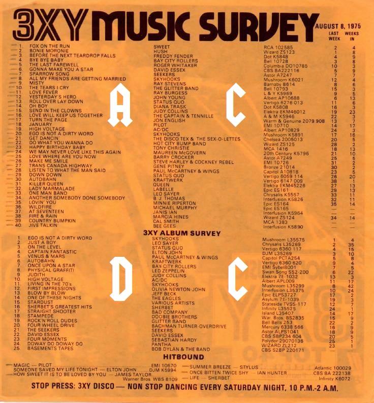 1975 - 3XY Music Survey 7510