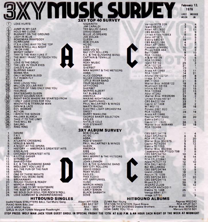 1976 - 3XY Music Survey 7610