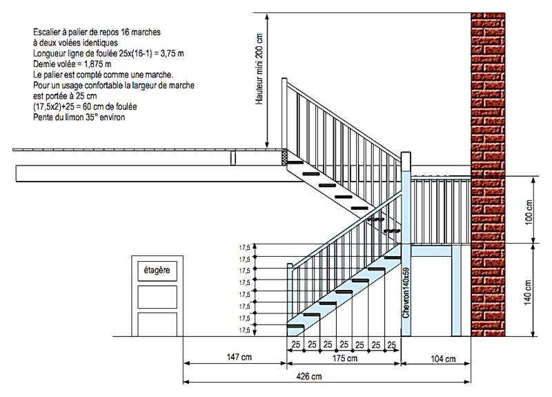 Escalier pour le garage et grenier Escali10