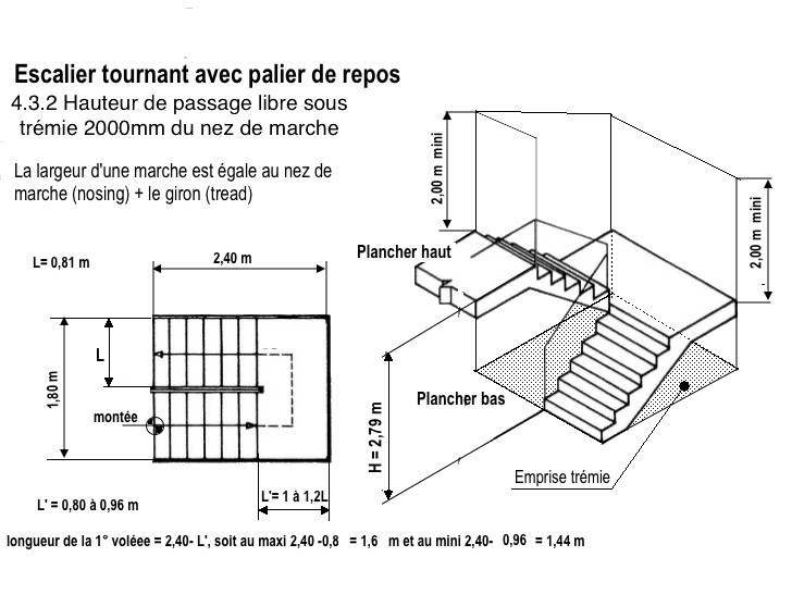 Escalier pour le garage et grenier Escali12