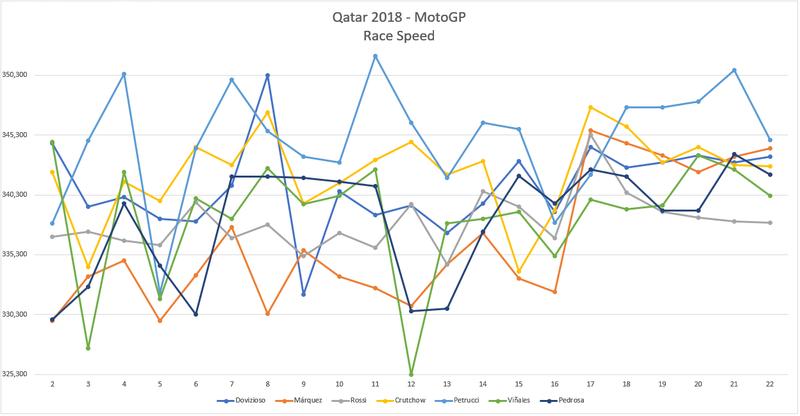 Grand Prix du Qatar - Losai - 18 Mars 2018 Catar112