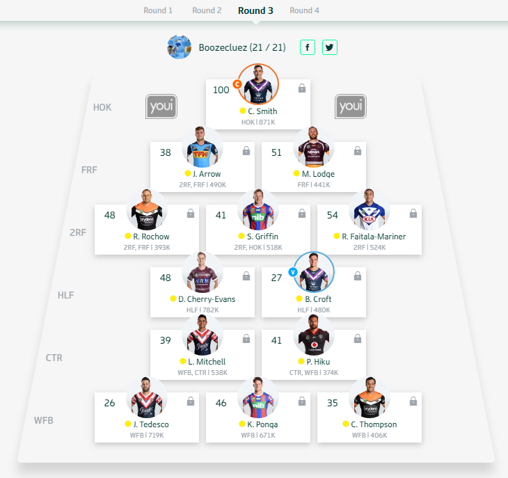 Trials and Tribulations of an NRL Fantasy coach 2018 - End result 164th - Page 3 Round_15