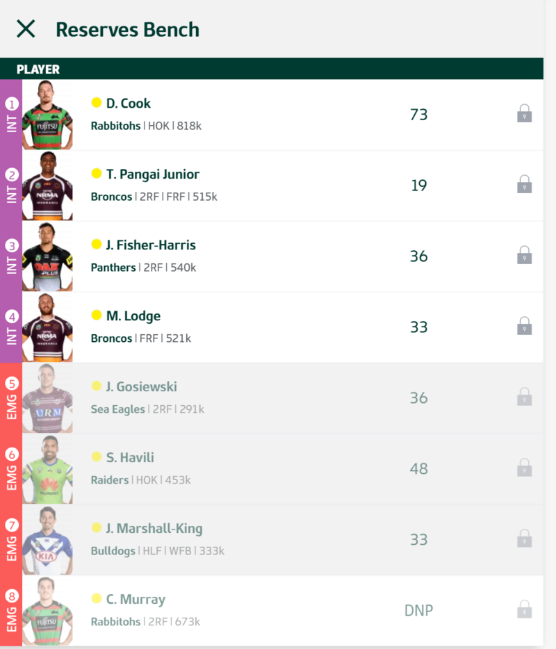 Trials and Tribulations of an NRL Fantasy coach 2018 - End result 164th - Page 5 Round_28