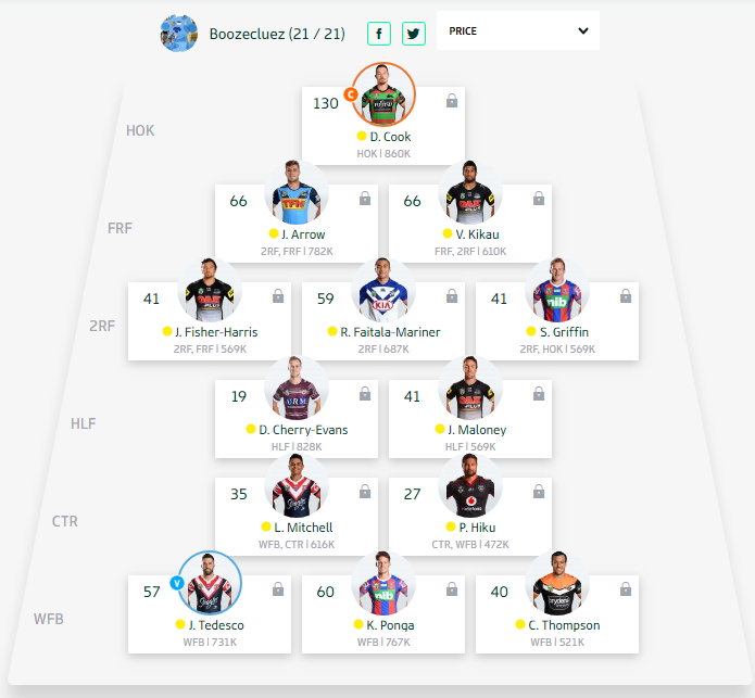 Trials and Tribulations of an NRL Fantasy coach 2018 - End result 164th - Page 5 Round_34