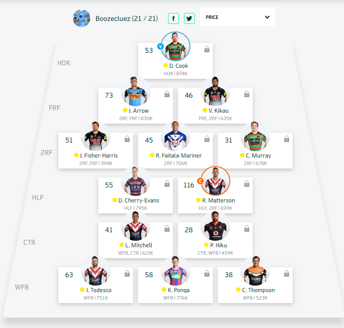 Trials and Tribulations of an NRL Fantasy coach 2018 - End result 164th - Page 5 Round_49