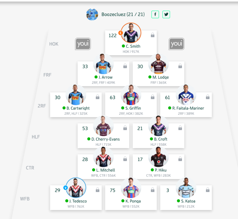 Trials and Tribulations of an NRL Fantasy coach 2018 - End result 164th - Page 2 Week_110
