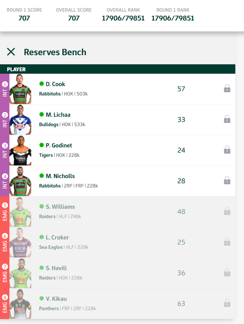 Trials and Tribulations of an NRL Fantasy coach 2018 - End result 164th - Page 2 Week_111