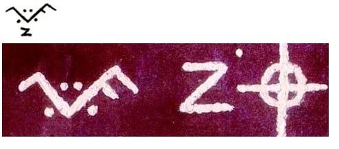 The symbol Zsym10
