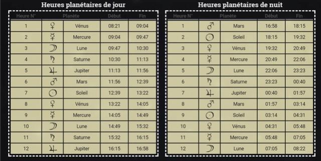 Aspects du mois de Novembre - Page 3 Maitre10
