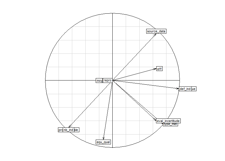 ACP sur R Graph_10