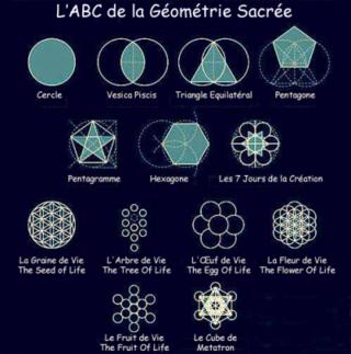 La géométrie sacrée Geomet10