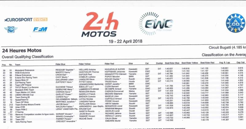 [Endurance] 24 heures du Mans 2018  - Page 2 Img_0150
