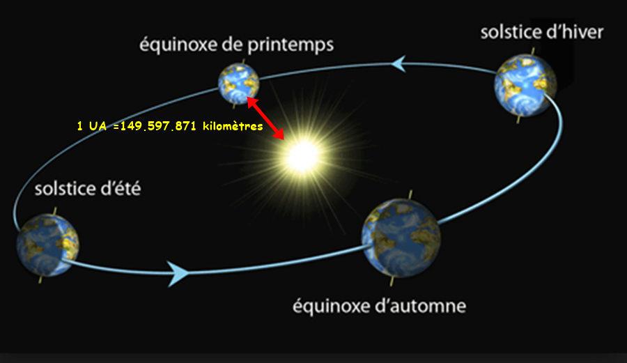 Il en est question...d'astronomie! - Page 4 Captu112