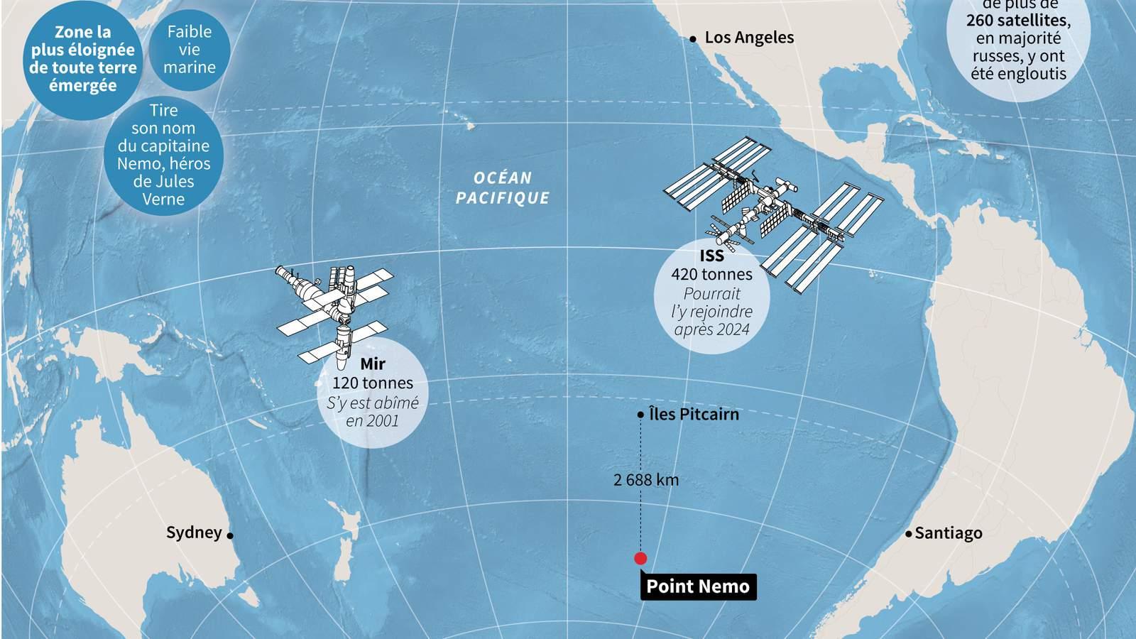 Infos spatiales - Page 10 Nemo10