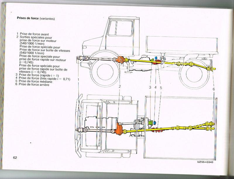 [Réparé] U1300L, bruit anormal de boîte à vitesse ? embrayage? - Page 2 Pdf10