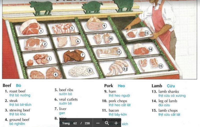 [Phần mềm Ứng dụng khác] Sách tự học tiếng anh bằng hình ảnh Untitl10