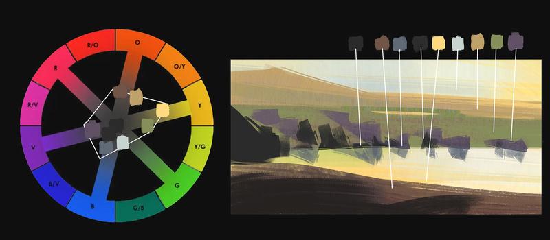 Tingrynade / croquis et recherches  - Page 15 Color_17
