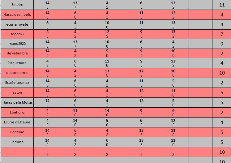 Etape 6 - Critérium des jeunes 6_g110