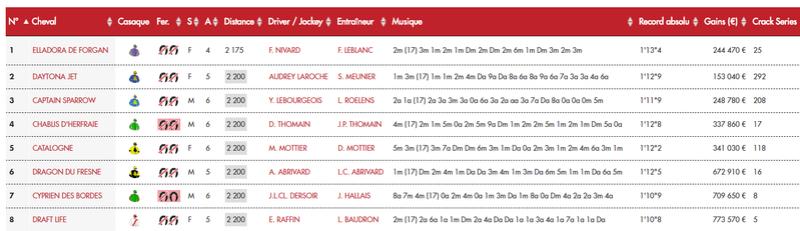 Etapes 4  & 5 - Prix de France et des Centaures Centau10