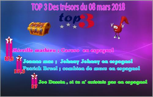 Les trésors de Gaumette  - Page 3 Sans_t46