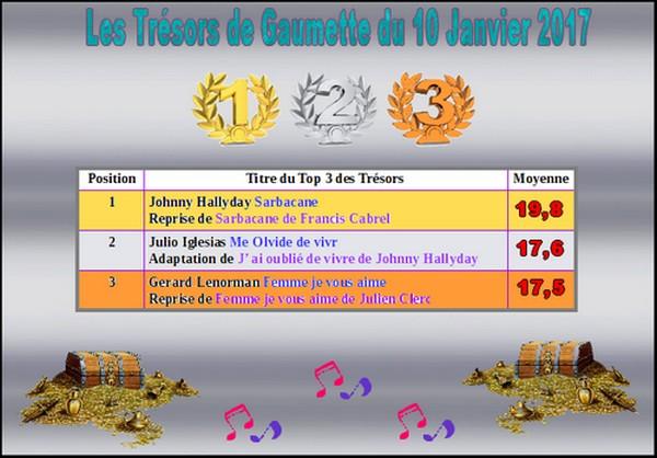 Les trésors de Gaumette  Top_3_10