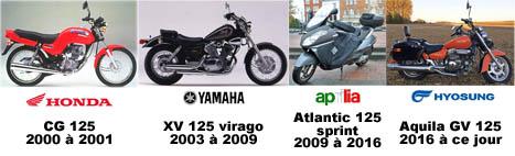 """A vendre Aprilia Atlantic 125 sprint  """" VENDU """" Signat10"""