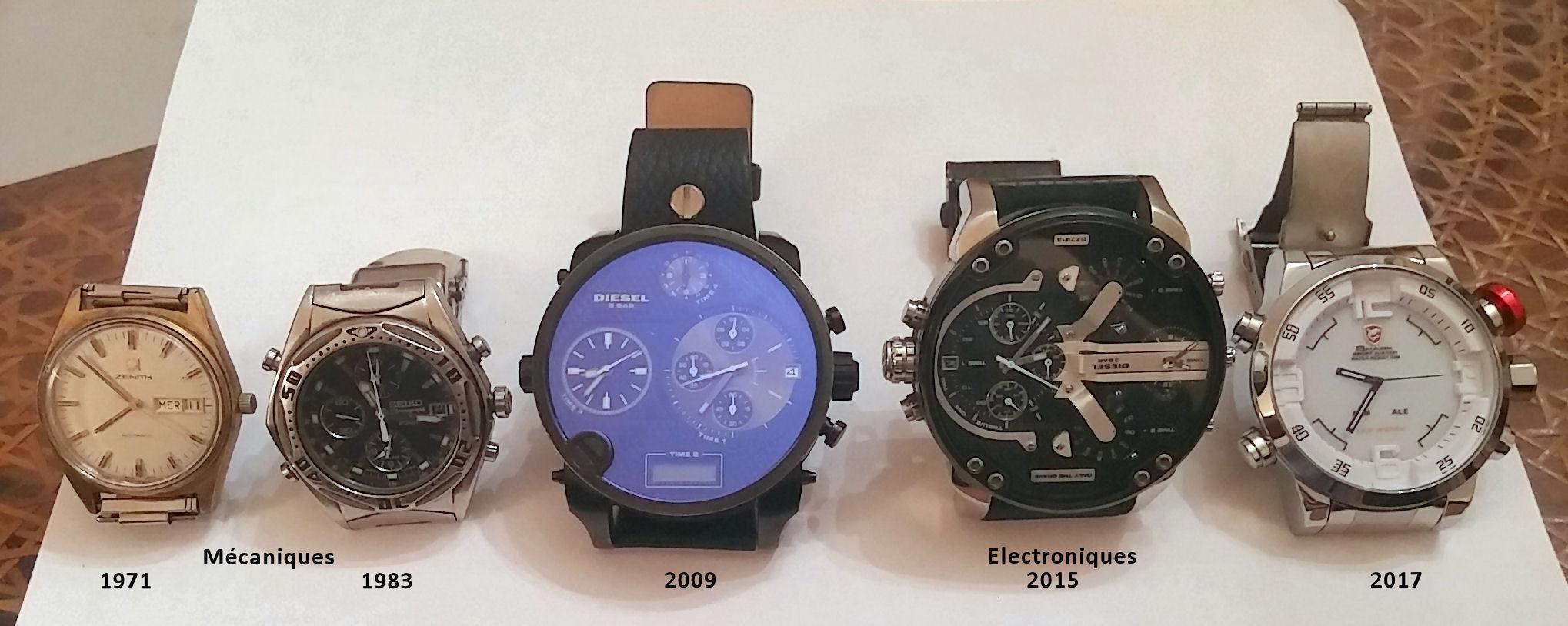 a part la Z : les montres mécanique Montre10