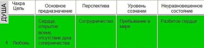 УРОК 2 97009911