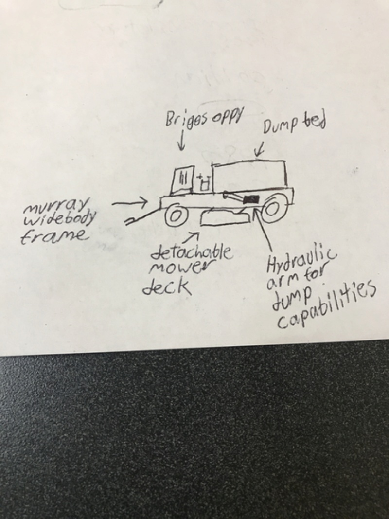 Pull behind dump cart? Image10