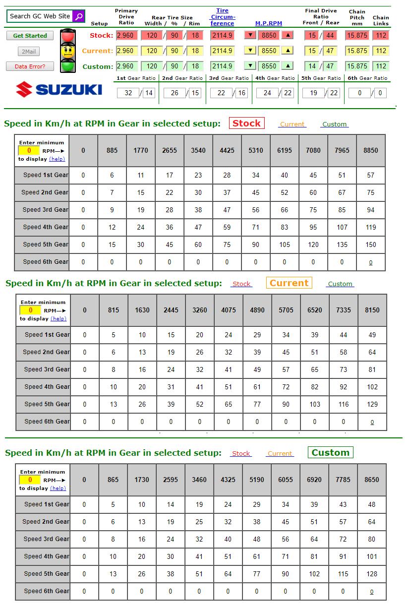 Les modifications de nos DRZ S et E - Page 4 Rappor10