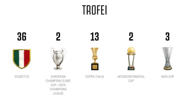Champions League Play-off | Lazio Vs Internazionale  - Page 8 Trofei10