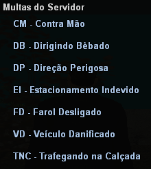 Manual Da Polícia Civil |PC| Multas10