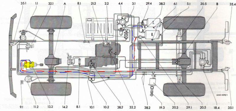 Fuite air comprimé sur U1300 Circui10